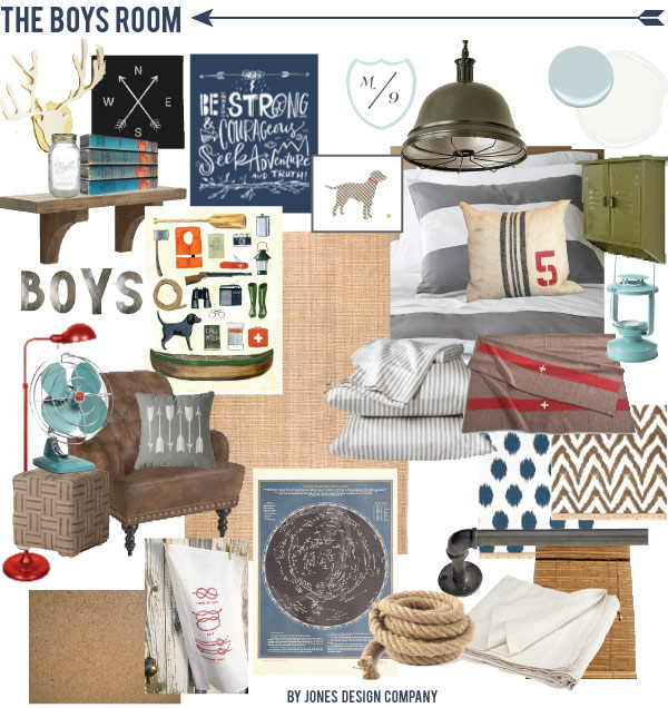 boys-room-design-board